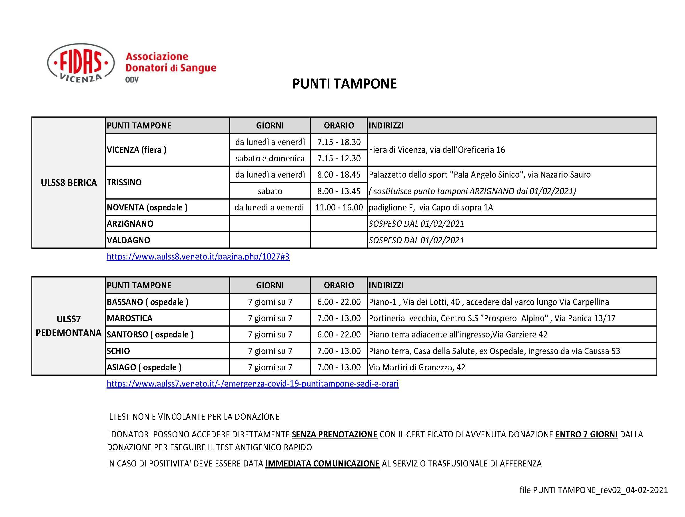 PUNTI TAMPONE_rev02_04-02-2021